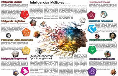 Infografias inteligencias multiples (4)