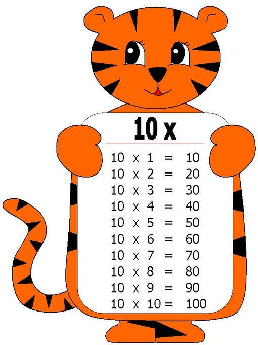 Resultado de imagen de tablas de multiplicar 10