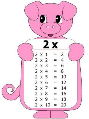 Tabla de multiplicar 2