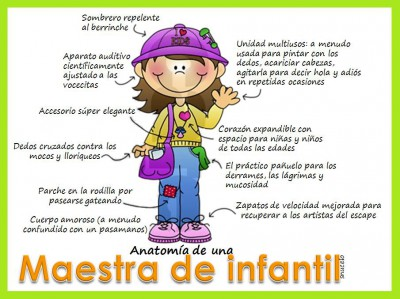 Características de una Maestra de Infantil