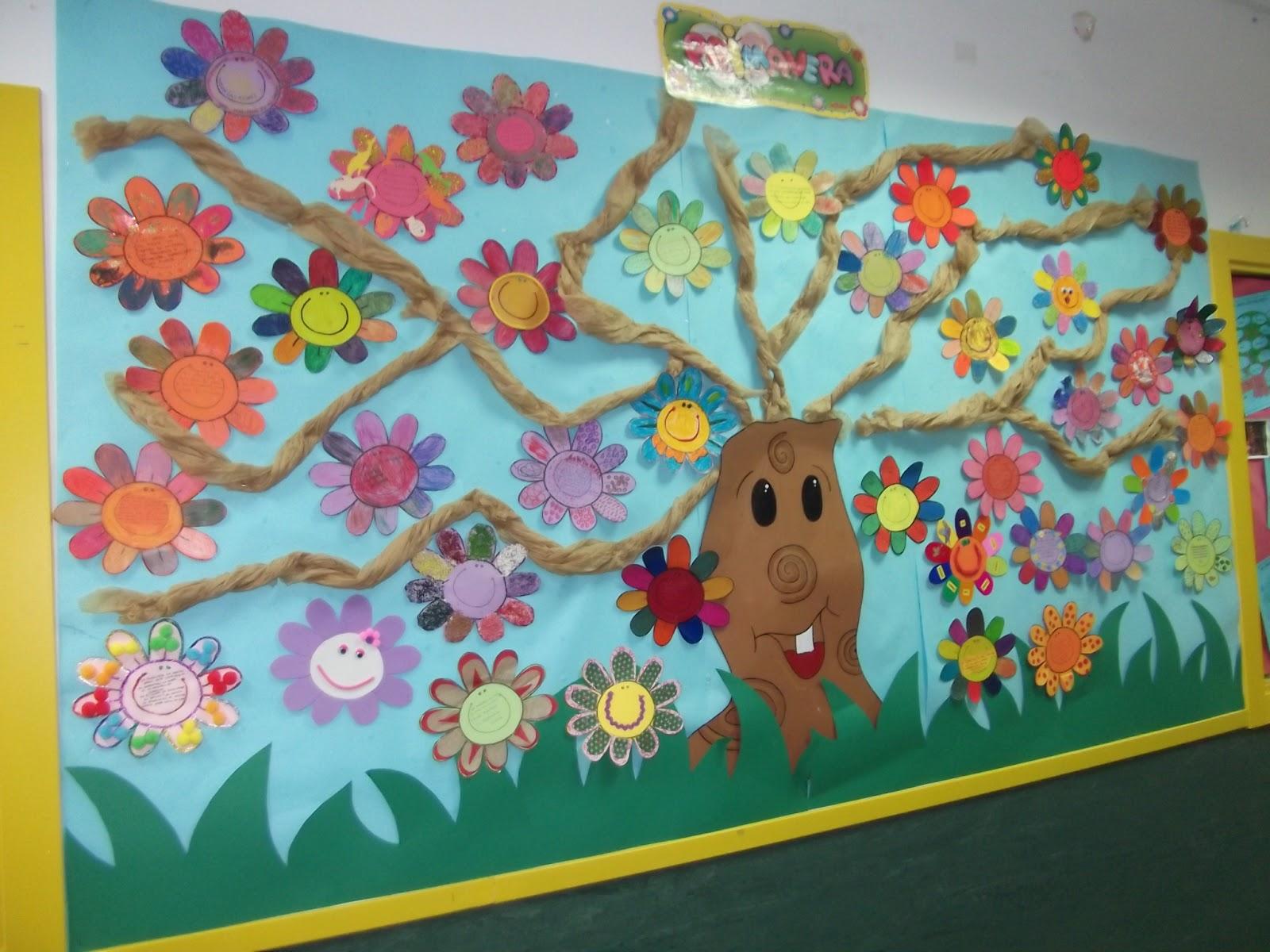 Primavera rincones 11 imagenes educativas - Murales pintados en la pared ...