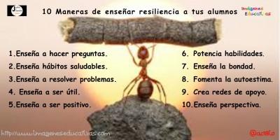10 Maneras de enseñar resiliencia a tus alumnos