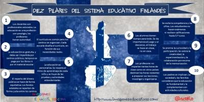 DIEZ PILARES DEL SISTEMA EDUCATIVO FINLANDÉS