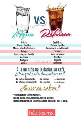 Agua VS Refresco3