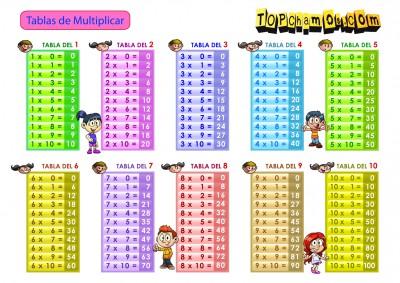 Tablas de multiplicar (5)