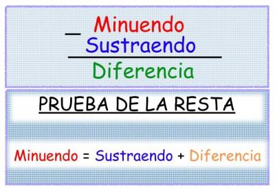 Conceptos matemáticos sencillos (3)