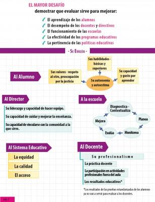 La evaluación del desempeño docente_Página_04