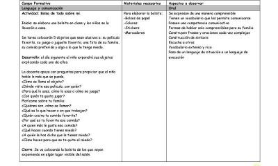 Plan de Diagnostico Ciclo 2015 – 2016 (2)