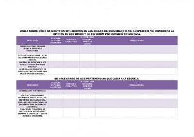 RUBRICAS-DE-DESARROLLO-PERSONAL-Y-SOCIAL-FORMATO-2-002