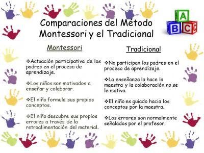 El método MONTESSORI (10)