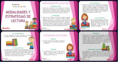La lectura en la escuela, momentos estrategias y modalidades (4)