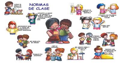 Normas de clase Poster Portada