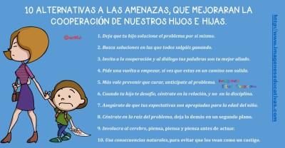 10 ALTERNATIVAS A LAS AMENAZAS