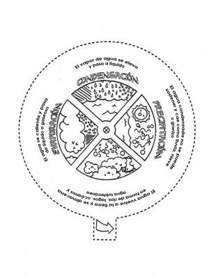 Cuaderno Interactivo Ciclo del Agua (9)