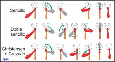 Nudos de Corbata (10)