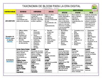 TAXONOMIA DE BLOOM  (8)