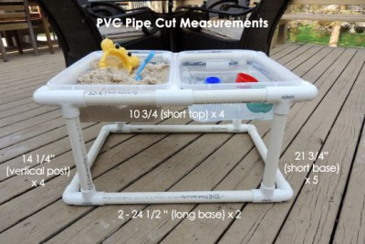 PVC Ideas Clase (2)