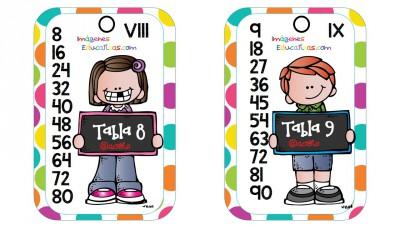 Tablas de multiplicar formato llavero (4)
