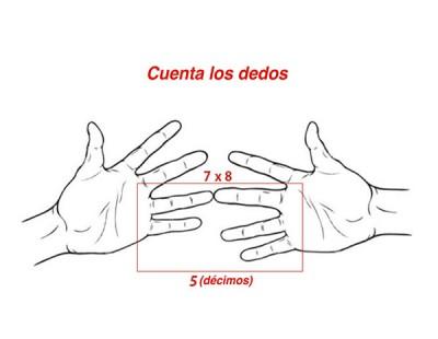 Trucos matemáticos 7