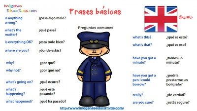 Frases Básicas Para Una Conversación En Inglés Formato Tarjetas Imagenes Educativas