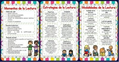 Lectura estrategias momentos y modalidades Portada