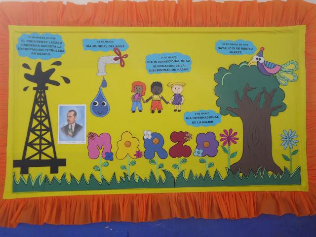 Peri dico mural marzo 2 imagenes educativas for Contenido de un periodico mural