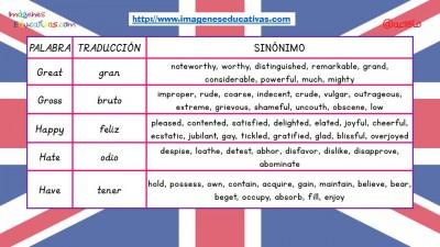 Sinónimos de las 100 palabras más usadas en inglés (10)