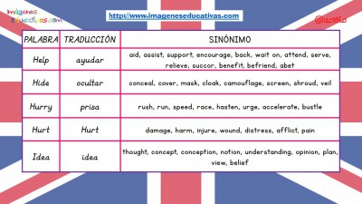 Sinónimos de las 100 palabras más usadas en inglés (11)
