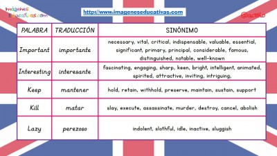 Sinónimos de las 100 palabras más usadas en inglés (12)