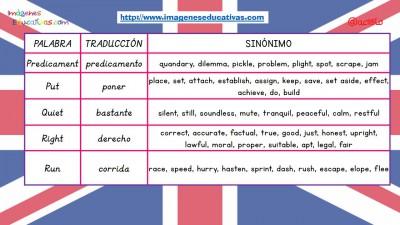 Sinónimos de las 100 palabras más usadas en inglés (16)
