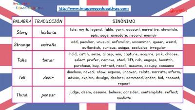 Sinónimos de las 100 palabras más usadas en inglés (18)