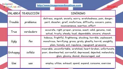 sinónimos de cita sinonimos en ingles