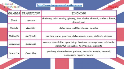 Sinónimos de las 100 palabras más usadas en inglés (5)