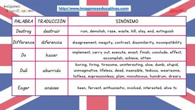 Sinónimos de las 100 palabras más usadas en inglés (6)