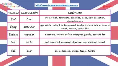 Sinónimos de las 100 palabras más usadas en inglés (7)