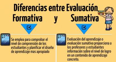Diferencias entre evaluación formativa y sumativa. PORTADA
