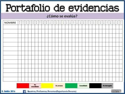 Instrumentos de Evaluación (10)