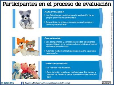 Instrumentos de Evaluación (5)