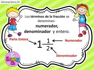 Las fracciones y sus elementos - (3)