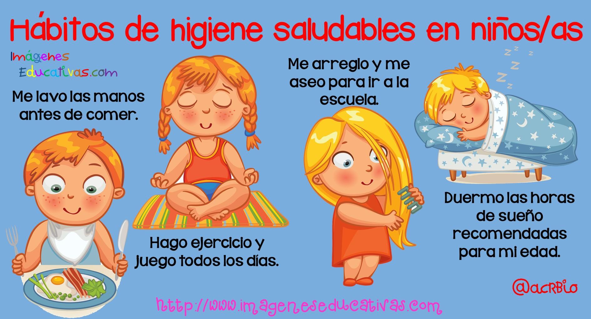 Hábitos de higiene saludables en niños y niñas - Imagenes Educativas