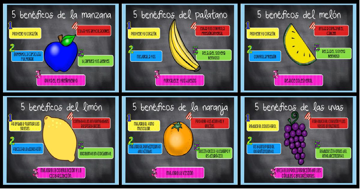 Frutas Beneficios Y Propiedades Imagenes Educativas