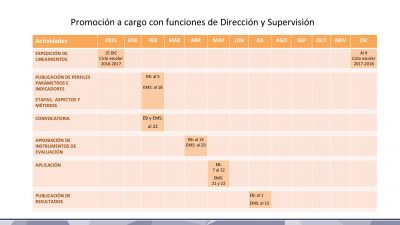 Calendario de Evaluaciones SEP INEE 2016 (7)