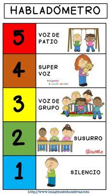 HABLADÓMETRO (2)