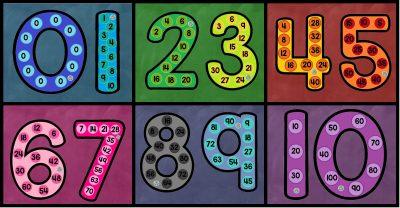 Tablas de Multiplicar PORTADA