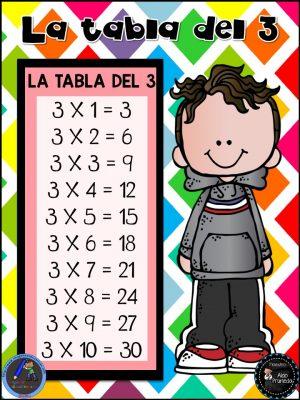 Tablas de Multiplicar del Maestro Aldo Pruneda (4)