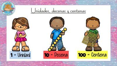 Unidad Decena Centena (2)