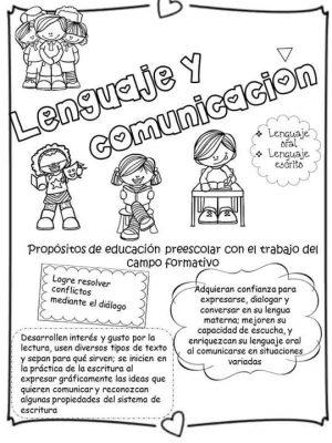 ambitos-de-desarrollo-del-aprendizaje-propositos-educativos-2