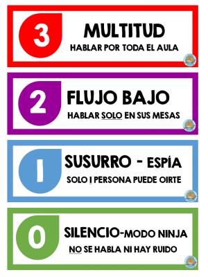 Habladometro niveles de voz (6)
