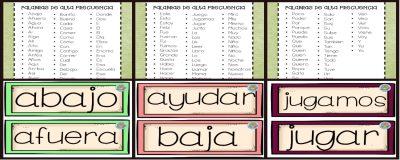palabras-de-alta-frecuencia-en-castellano-portada