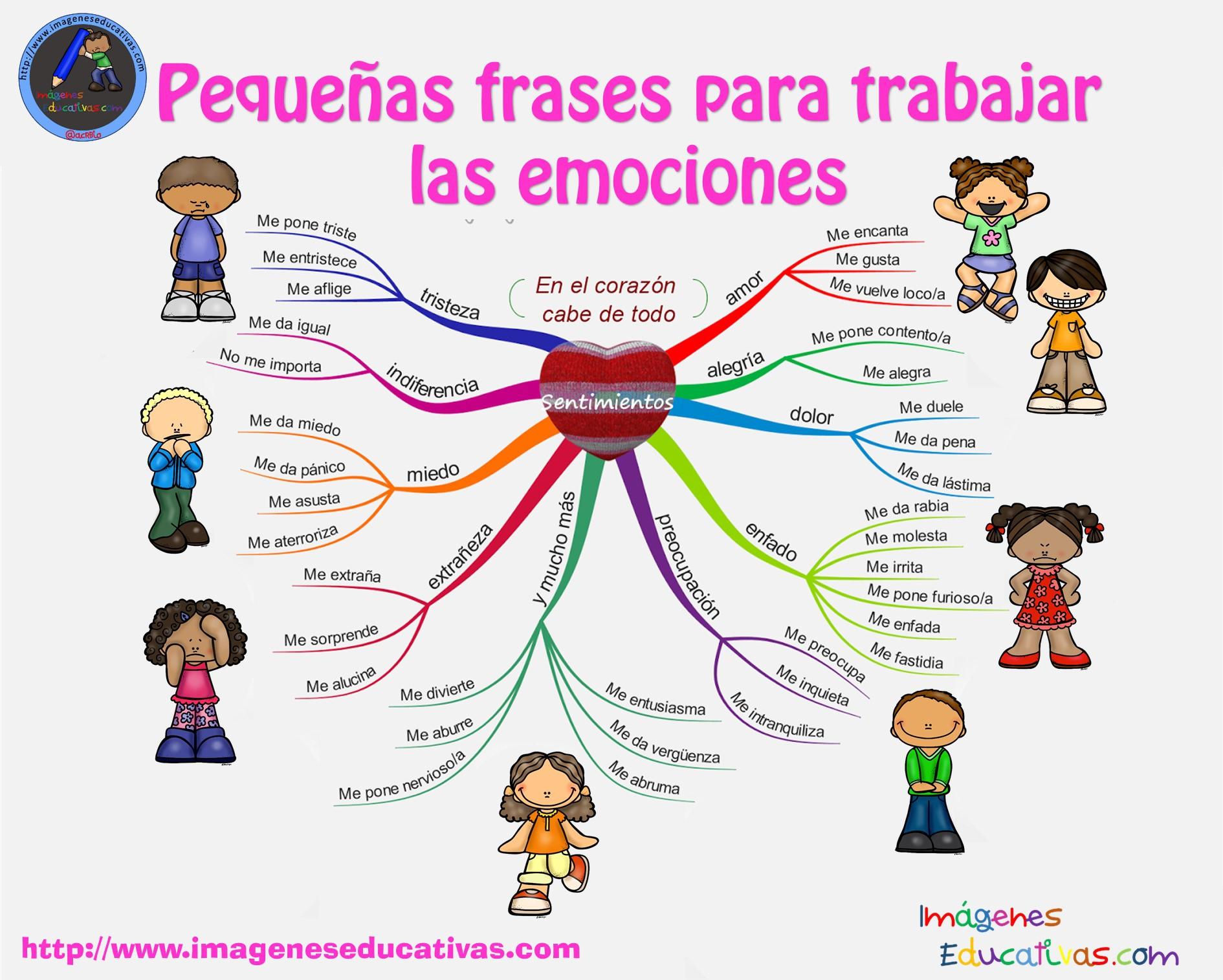 Pequenas frases para trabajar las emociones imagenes for Actividades divertidas para el salon de clases